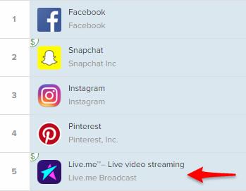 2016年8月23日,Live.me在美国Google Play社交榜排名情况。图片来自App Annie。