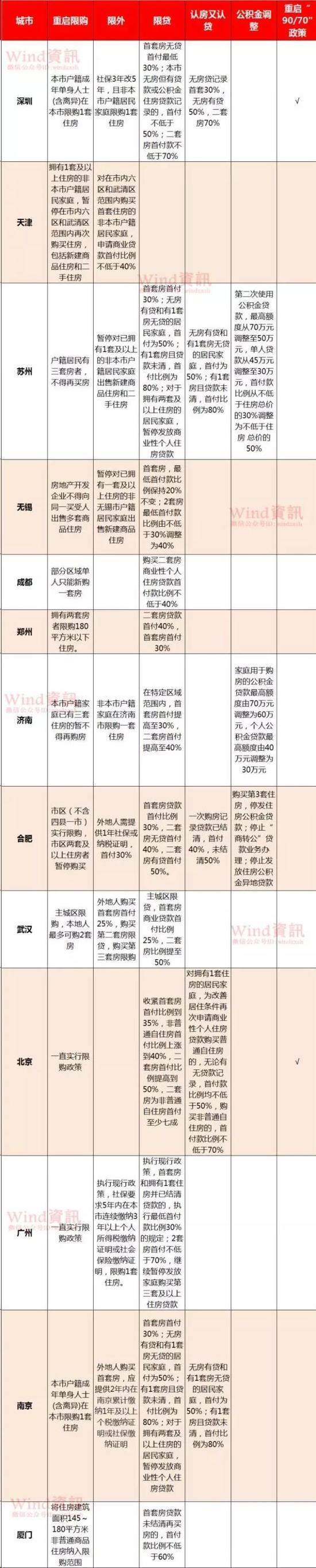 2018年香港全年资料