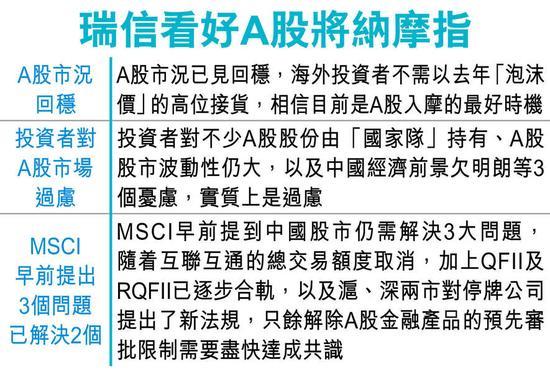 瑞信看好深港通开通后A股纳入MSCI指数。图片来源 香港经济日报