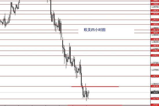 张果彤:美元指数后市大胆预测
