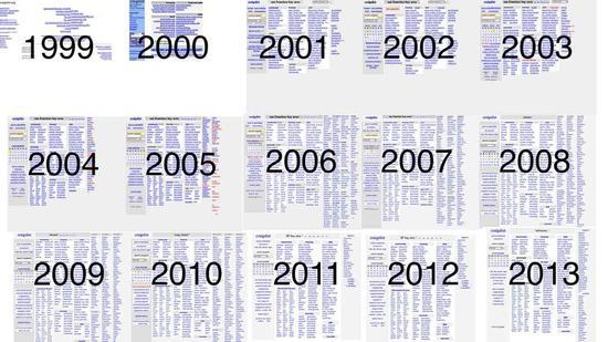 图12 Craigslist从1999年开始就没换过界面,来源:Mashable