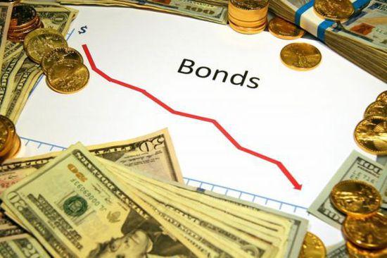 市场利率上行不足以扭转再通涨趋势