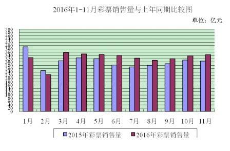 图中乙国人口约2亿_福建省厦门市2015届高三上学期质检检测地理试题及答案解