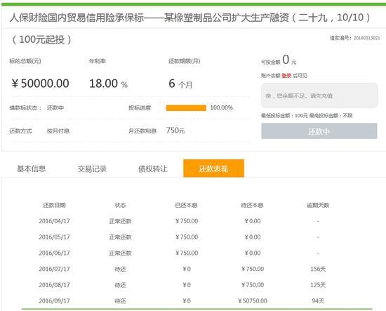 图片来源:逍遥贷guanwang