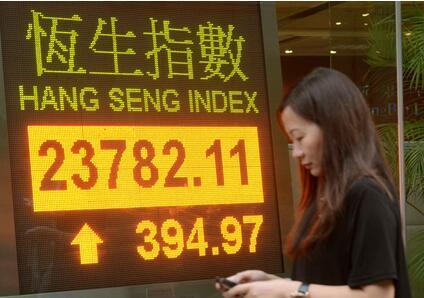 港股大涨后面临调整?