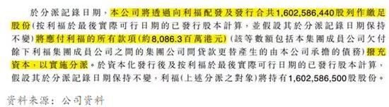 图1:利福国际对于分派利福中国股份的释义