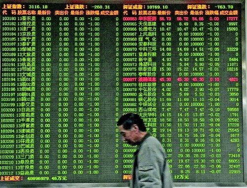 私募基金经理口述:我是如何度过了股灾?