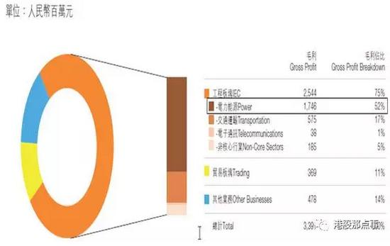中国新葡亰496net工程:一带一路上起舞的工程股