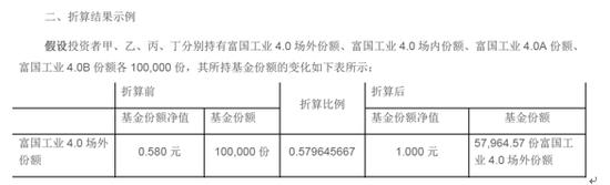 注:2015年8月27日富国工业4.0发布下折公告