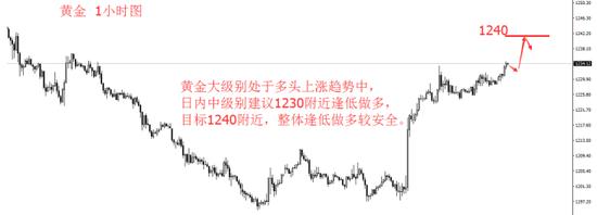爱客金融:美联储决议后市场趋于平静 美元回调需求大