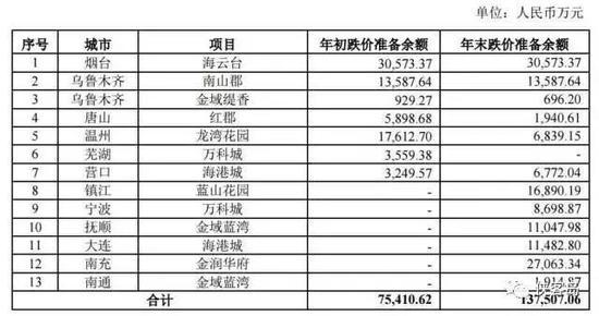 上市银行--北京主政官员放话:房价要是再涨 我这儿还有招