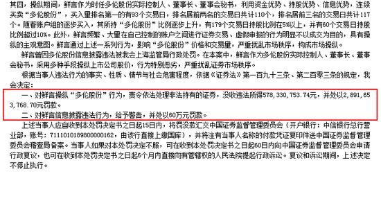 证监会正式发布行政处罚决定书 对鲜言罚没34.7亿