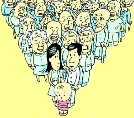 中国正面临老龄化、少子化的双重挑战