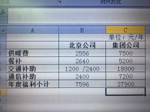图9 中国联通员工的福利,来源:联通内部人士提供