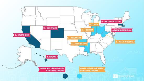 CNBC:30万美元在美国各州能买到什么样的房子?