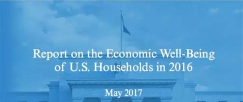 人口老龄化_美国人口经济状况
