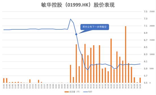 来源:新浪财经港股Level2