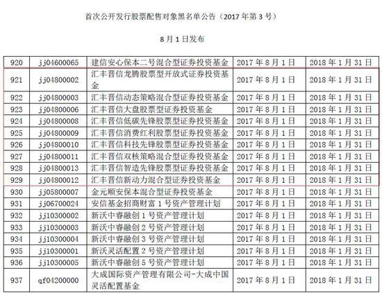 来源:中国证券业