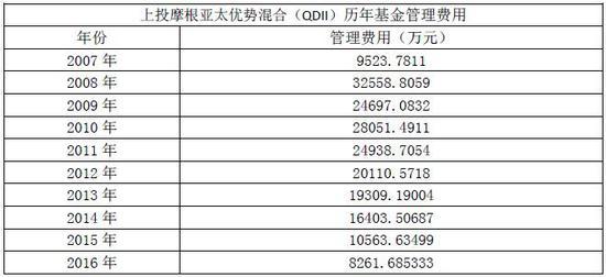 http://n.sinaimg.cn/finance/20170810/zEha-fyixhyw6810577.jpg