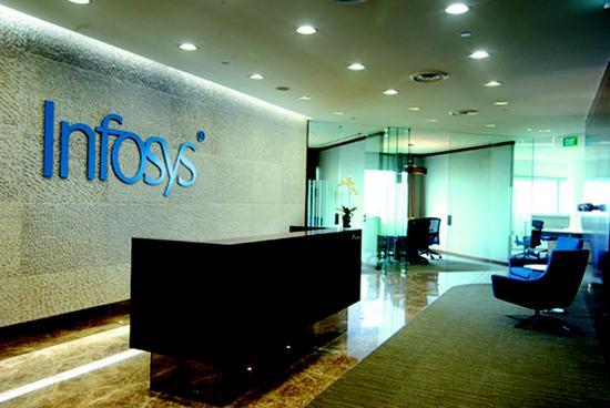 CEO辞职 印度软件外包巨头Infosys股价大跌