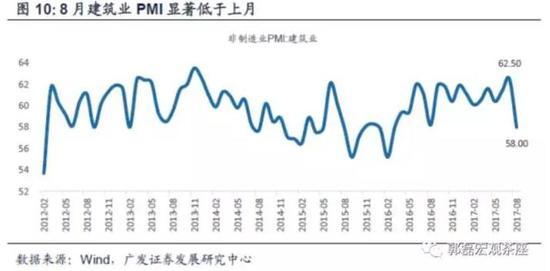 GDP包含GNP_实际gdp和名义gdp的区别 简释GDP和GNP的联系和区别 并解释名义GDP与实际GDP的差异 飞扬123