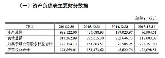 拉卡拉IPO中止:此前曾为首家盈利1年即申请上市企业