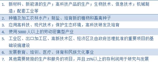来源:中国商务部,HTI Macro Research