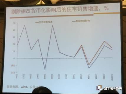 高善文:供给侧改革掩盖了增长 企业盈利未来会改善