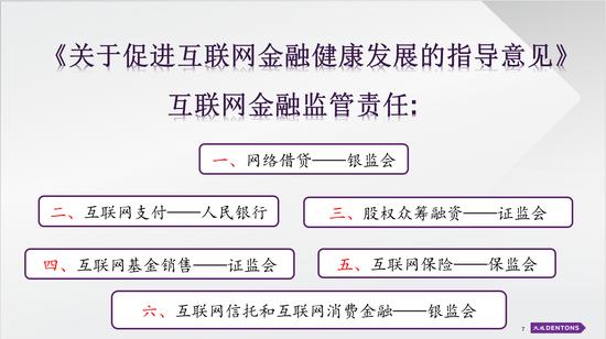 一文看懂:肖飒律师带你读懂互联网金融法律法规