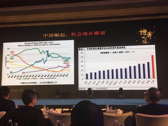 顶级期货私募梁瑞安:看好中国未来 做多这五大板块