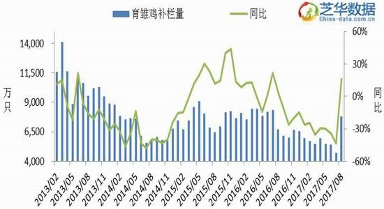 一德期货:蛋鸡延淘加剧 1801恐弱于市场预期国际外盘期货