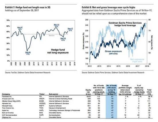 这五只股票组合自2001年,65%的季度表现优于标普。