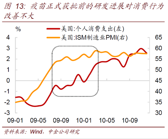 中金固收:明年通胀怎么看