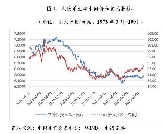 管涛:人民币汇率明弱实强 走势坚挺