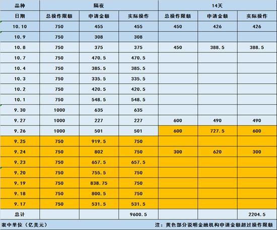 http://www.store4car.com/jingji/1076071.html