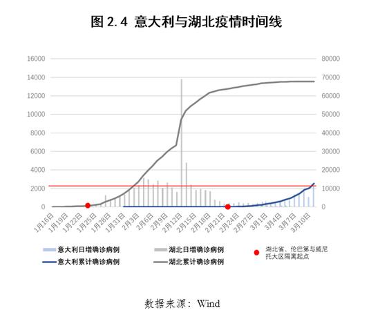 罗马gdp_中国历朝GDP及世界排名 看古中国有多强大(2)