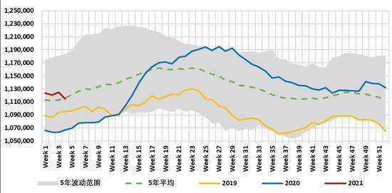 创元期货:疫苗普及不及预期 油价徘徊十字路口