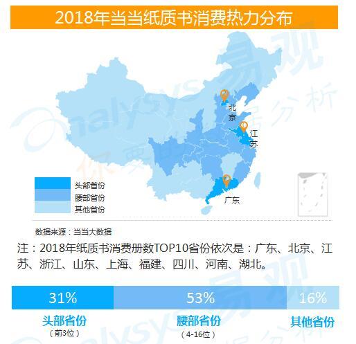 当当2018大数据:北京人爱历史 上海徐汇区热衷区块链
