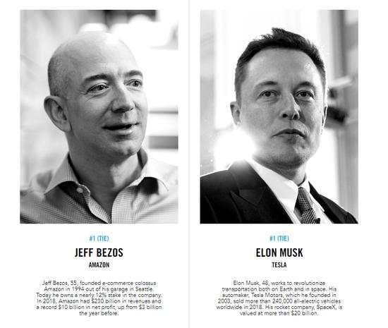 福布斯2019美国最具创新领袖:贝佐斯马斯克并列榜首_任务赚钱网