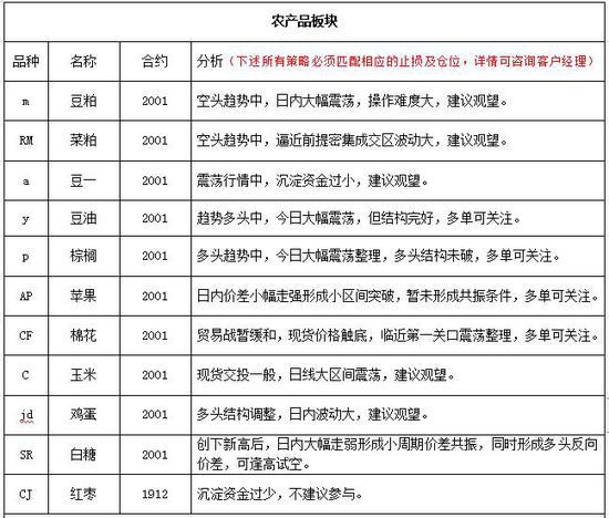 w66.com网上注册 - 2019中国IP展开幕,感受最IN时尚风