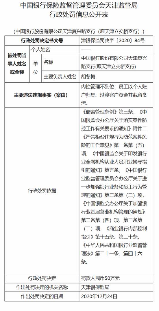 中行天津复兴路支行被罚50万:内控管理不到位