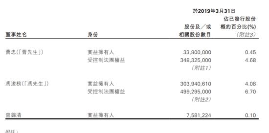 李嘉诚基金会提破产呈请 中国资源交通午后大跌13%
