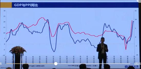 国海证券陈洪斌:未来的6~12个月要注意利率的一些风险 建议不拿顺周期、债券