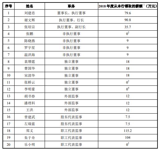 http://www.weixinrensheng.com/zhichang/1227864.html