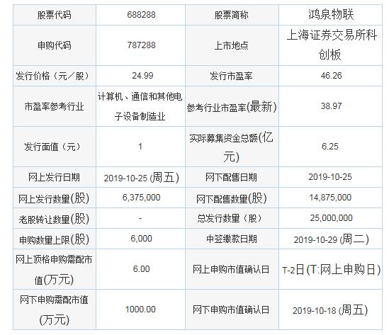 彩票投注侠app软件下载 交通运输部:上半年全国日均ETC发行量为去年7倍