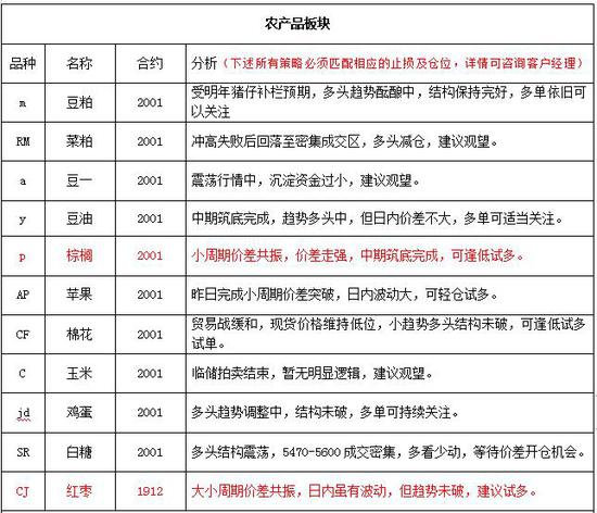 mg多少钱 - 京抚公路双城至三环路段改扩建工程开建