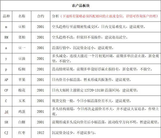 皇冠体育官方网站指数,重庆公交坠江救援队员父亲在车上:控制情绪救援好