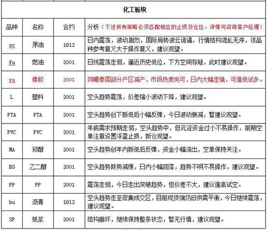 「最新博彩白菜网址」上海人注意!暴雪降至,明夜即达!局部雨夹雪,将持续两天!