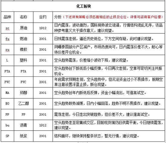 天河娱乐场开户,前海开源遭遇黑色4月亏损惨重 23只权益基金跌超5%