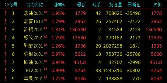 皇浦娱乐场菠菜的玩法 央行广州分行:推广LPR 杜绝贷款利率隐性下限行为